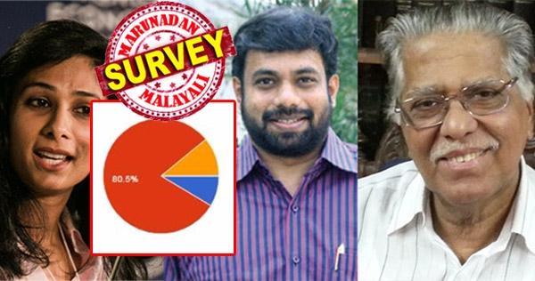 80 ശതമാനം വായനക്കാരും പറയുന്നു എം കെ ദാമോദരനെ നിയമോപദേശകൻ ആക്കിയത് തെറ്റായെന്ന്; ഗീത ഗോപിനാഥിന്റെ നിയമനത്തെ 65 ശതമാനം പേർ അനുകൂലിച്ചപ്പോൾ ജോൺ ബ്രിട്ടാസിനെ പിന്തുണയ്ക്കാൻ 52 ശതമാനം പേർ; മറുനാടൻ സർവേയുടെ ഒരു വിഭാഗത്തിലെ കൂടി ട്രെൻഡ് പുറത്തുവിടുന്നു